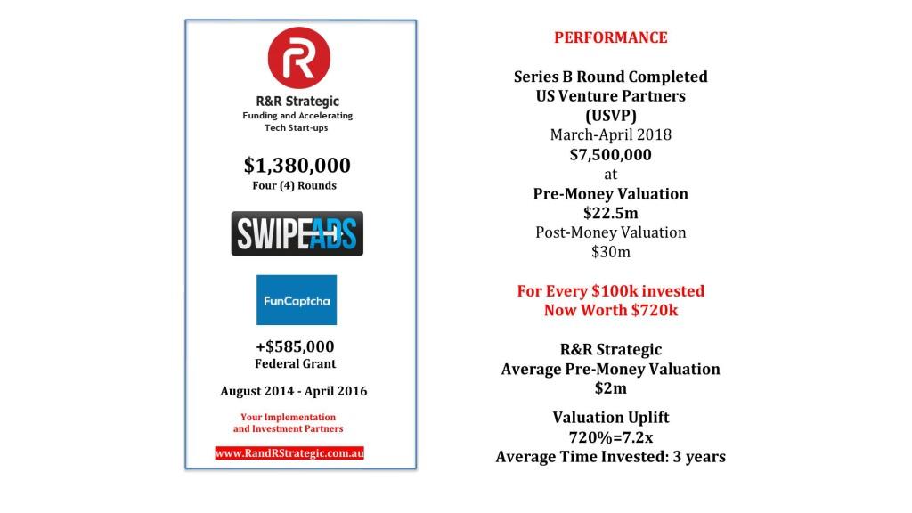 Performance-SwipeAds-SeriesB